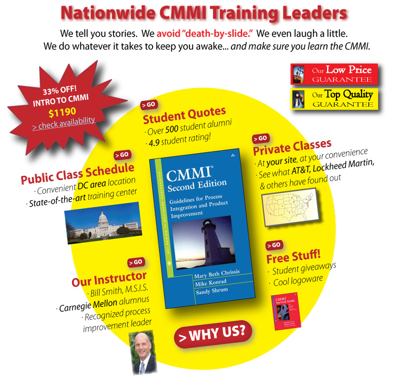 Nationwide CMMI Training Leaders